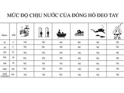 Đồng Hồ Nam Citizen